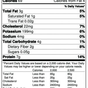 Nutrition of cricket flour