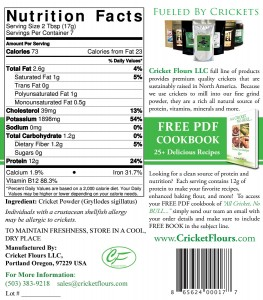 Cricket Protein Nutrition